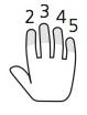 dedos 2 3 4 5 mano dcha