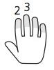 dedos 2 y 3 mano dcha.