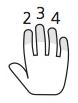 dedos 2,3,4 mano dcha.