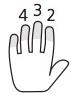 dedos 2,3,4mano izq.