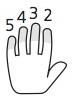 izq2345